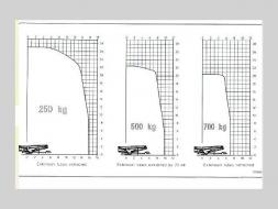 Ostatní Ostatní 27m/250kg jeřáb přívěs 13928854-656023.jpg